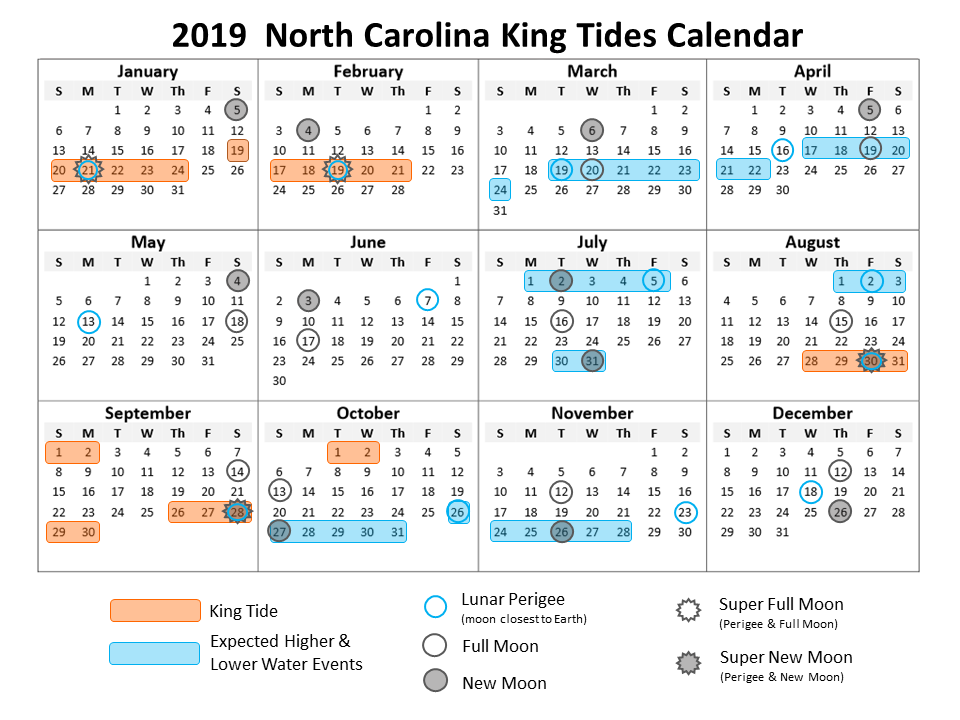 2019 Tide Calendar Calendar | North Carolina King Tides Project