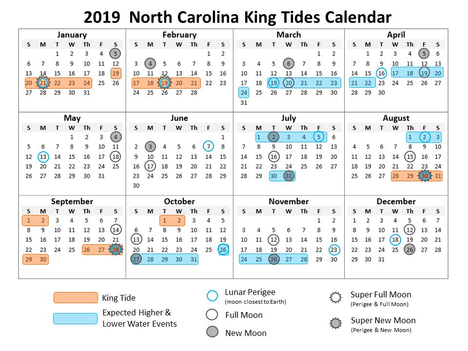 Calendar North Carolina King Tides Project